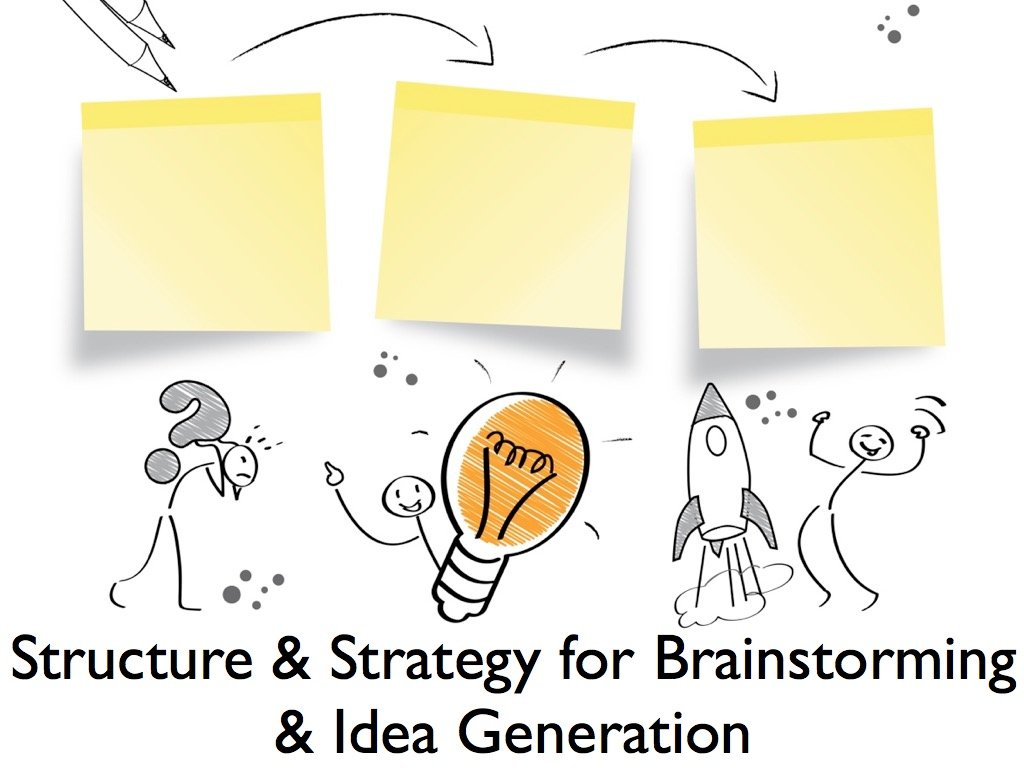 tool and techniques brainstorming essay Decision-making tools & techniques: brainstorming free essays, term papers and book reports thousands of papers to select from all free.